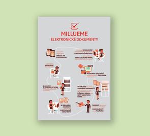 Infografika - elektronické dokumenty