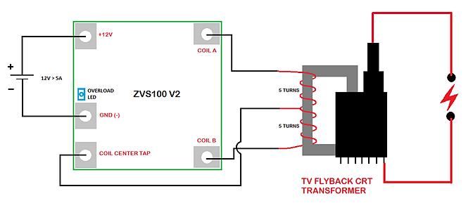 high voltage resonant flyback transformer driver tesla. Black Bedroom Furniture Sets. Home Design Ideas
