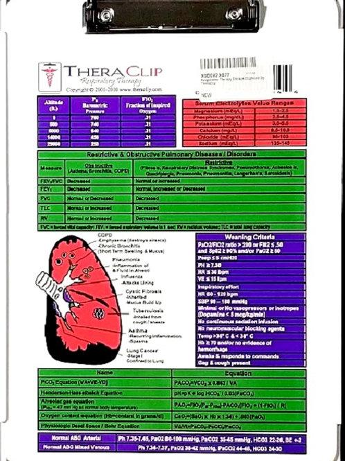 Respiratory Therapy Storage Clipboard