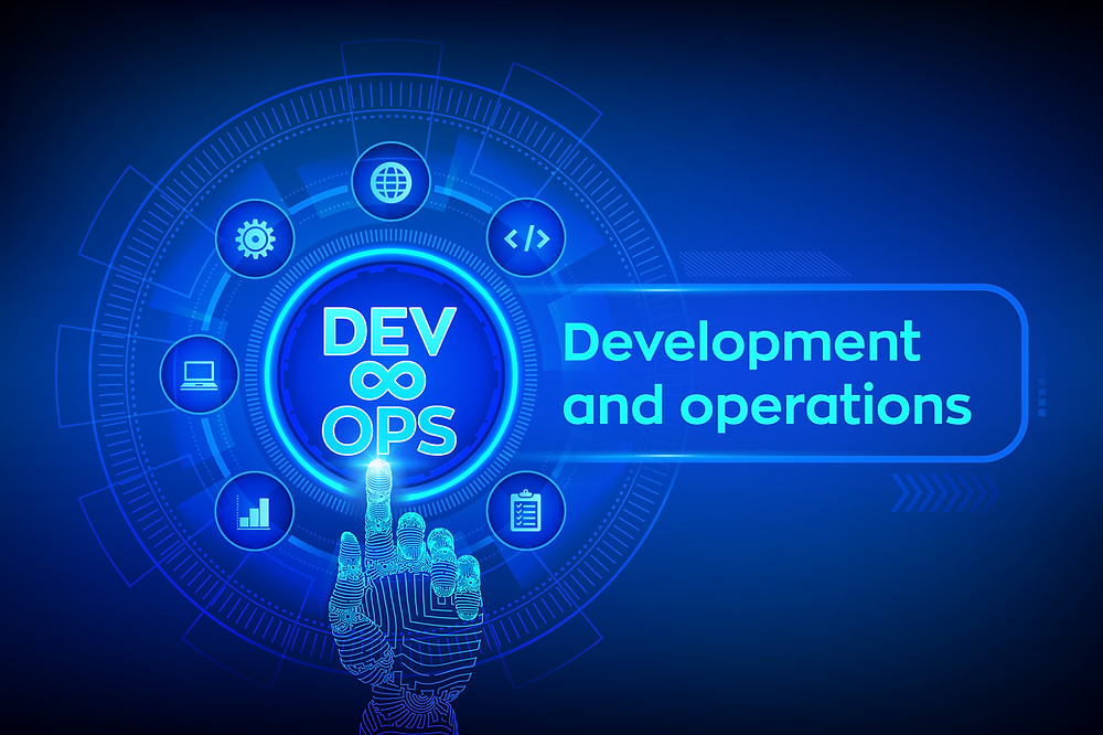 Collaboration between Dev team and Ops team