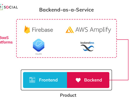 Is Backend-as-a-Service(BaaS) a right choice for your app development plan?