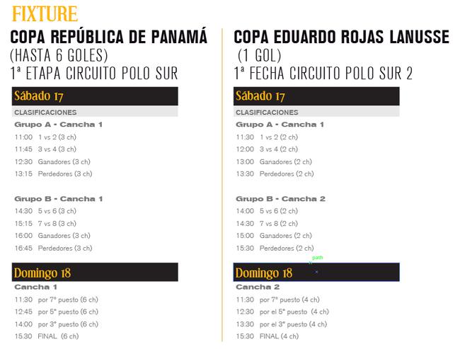 Llega el Abierto de Polo Ciudad de La Plata