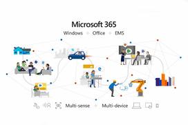 Die intelligenten Funktionen von Office 365?
