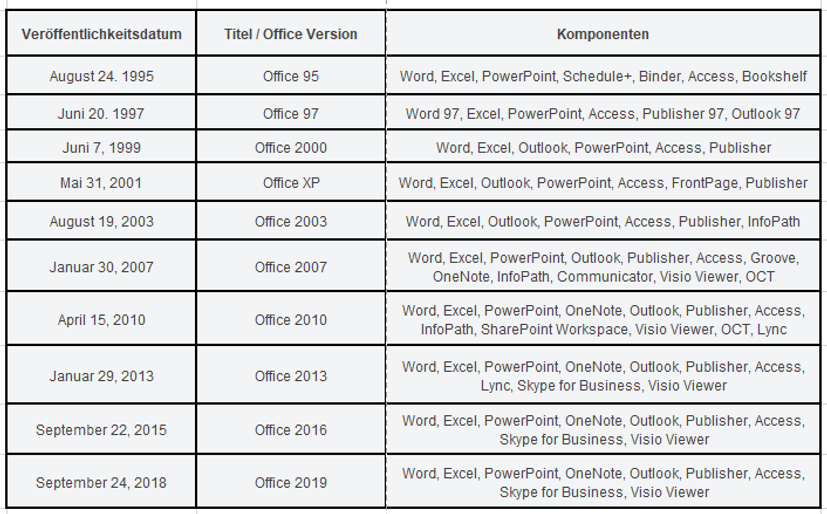 Office Versions.png