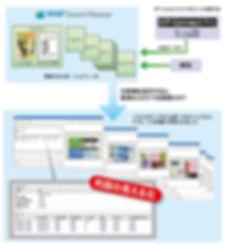 ギャンギング,自動,ジョブ,印刷,印刷機,プレート,コスト,削減,利益,KP-Connect,面付け,オート