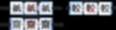 デジタル 検版 データ 比較 ソフト 印刷 検査 印刷物 品質 検査方法 検査ソフト RIPバージョン 新バージョン RIPメーカーの違い