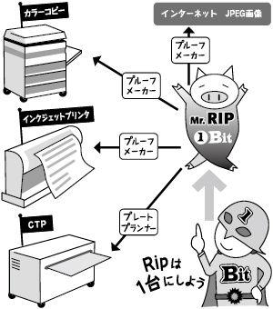 CTP 1bittiff 刷版 tiff 編集 1bit RIP