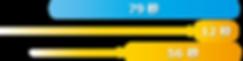 CTP 1bitTIFF プルーフ 画像 高品質 フルカラー 高速