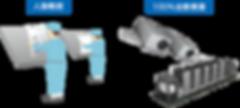 刷り出し 抜き取り 印刷機 インライン 全数 検査 軟包装 フィルム グラビア ラベル PET ナイロン セロハン 紙器  オフライン検査機