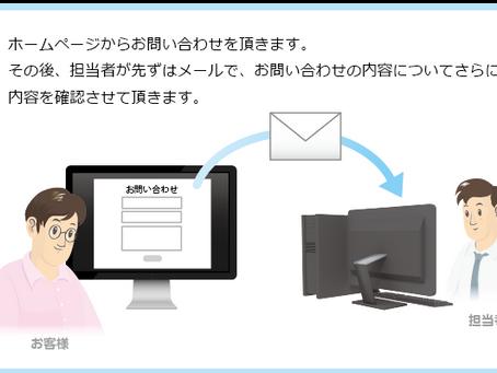 安心・簡単 オンライン・デモのご紹介