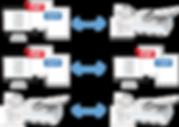 印刷 検査 ソフト サブスクリプション 定額制 簡易 画像 比較 印刷物 デジタル データ PDF JPEG TIFF 格安 低価格 DTP