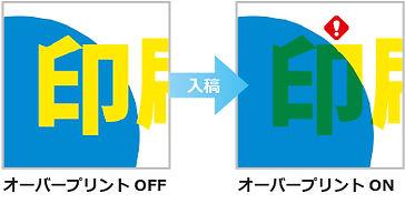 デジタル 検版 PDF データ 比較 ソフト 印刷 検査 印刷物 品質 検査方法 検査ソフト オーバープリントON OFF