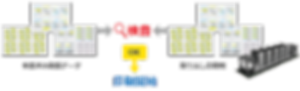 オフライン検査機 刷版データ 刷り出し 印刷物 検査 検査機 検査装置 軟包装 フィルム グラビア ラベル PET ナイロン セロハン 紙器