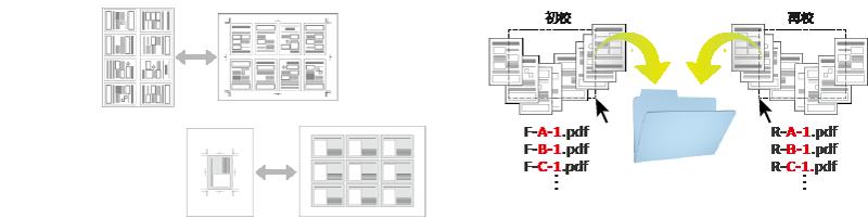 印刷 検査 印刷物 品質 ページ 面付け 多ページ 大量ページ ソフト 初校 再校
