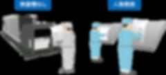 刷り出し 目視検査 印刷 抜き取り 検査機 検査装置 軟包装 フィルム グラビア ラベル PET ナイロン セロハン 紙器  オフライン検査機