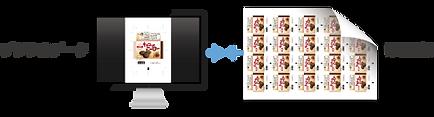 印刷 検査 印刷物 品質 検査方法 検査ソフト PDF 印刷物 比較 初校 再校 デジタル データ 紙 検版 修正 指示 改訂 オフライン スキャン スキャナ 刷版 CAD パッケージ 医薬品 医療 食品 添付 文書 箱 単面 面付け 多丁付け バーコード 検証 デコード フィルム 枚葉 輪転 グラビア