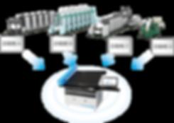 印刷 検査 品質  検査機 抜き取り 刷り出し 印刷物 オフライン検査機 方法 装置 紙面 枚葉 軟包装 フィルム グラビア ラベル PET ナイロン セロハン 紙器