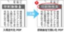 デジタル 検版 データ 比較 ソフト 印刷 検査 印刷物 品質 検査方法 検査ソフト 入稿されたPDF 会社で開いたPDF オーバープリント 下地が白い線として出ています