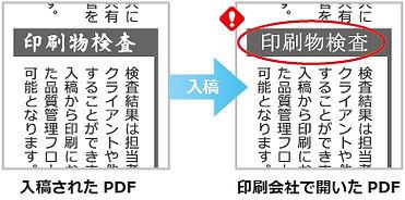 デジタル 検版 データ PDF 比較 ソフト 印刷 検査 印刷物 品質 検査方法 検査ソフト 入稿されたPDF 会社で開いたPDF オーバープリント 下地が白い線として出ています