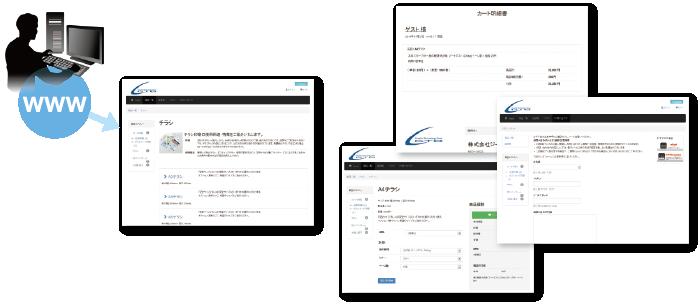 印刷通販 ECサイト RIP オンライン プリフライト CMS