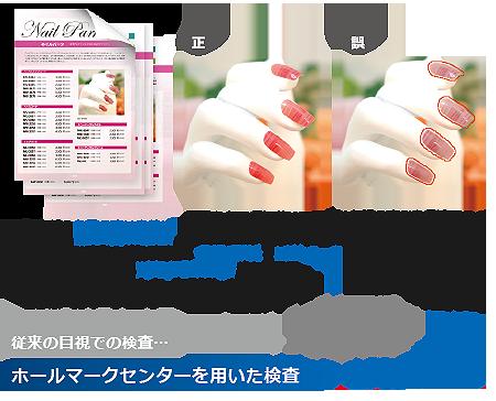 印刷 検査 印刷物 品質 ページ 面付け 多ページ 大量ページ ソフト 写真 色調の違い 製品カタログ 色調の変化 見逃し