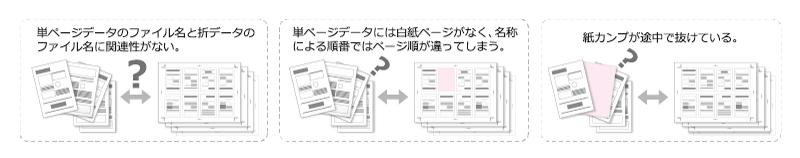 単ページデータ 折データ 検査 白紙ページ 紙カンプ 検査 自動 印刷