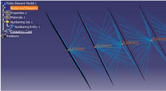 représentation graphique des diffèrents éléments