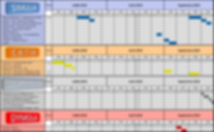 Formation 2019 3DExperience 3DX Dassault Systèmes CATIA V6 conception