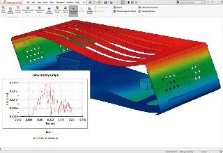 SolidWorks Simulation Premium | Calcul avancé composite dynamique choc