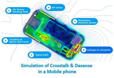 Crosstalk-Mobile-Phone-CST.jpg