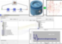 Utilisation du composant DYMOLA dans ISIGHT pour l'optimisation d'un modèle DYMOLA