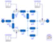 Dymola technique : Modélisation d'un réseau hydraulique