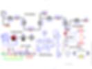 Dymola : modélisation et simulation de systèmes complexes multi-physiques