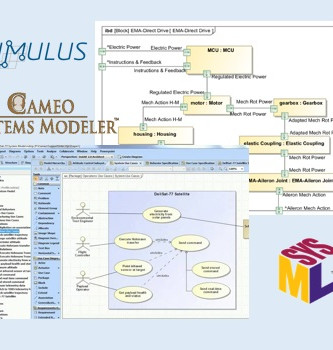 Systems Engineering - Ingénierie Systèmes - Stimulus Cameo SysML