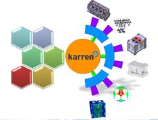 La gestion de la connaissance Karren