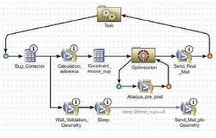ISight logiciel optimisation pramétrique workflow plan expérience