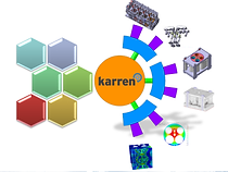 KARREN software