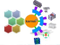 logiciels simulation & Karren ingéniérie collaborative