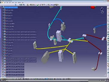 CAO CATIA V5 - Conception électrique