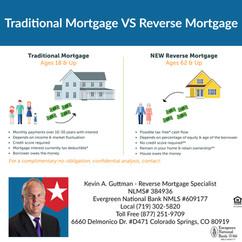 Traditional vs. Reverse