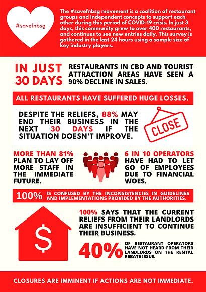 SaveF&BSG - Infographic EN.png