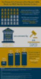 Caseload Infographic 3-6-19.jpg