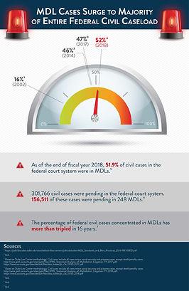 Majority MDL Infographic 3-6-19.jpg