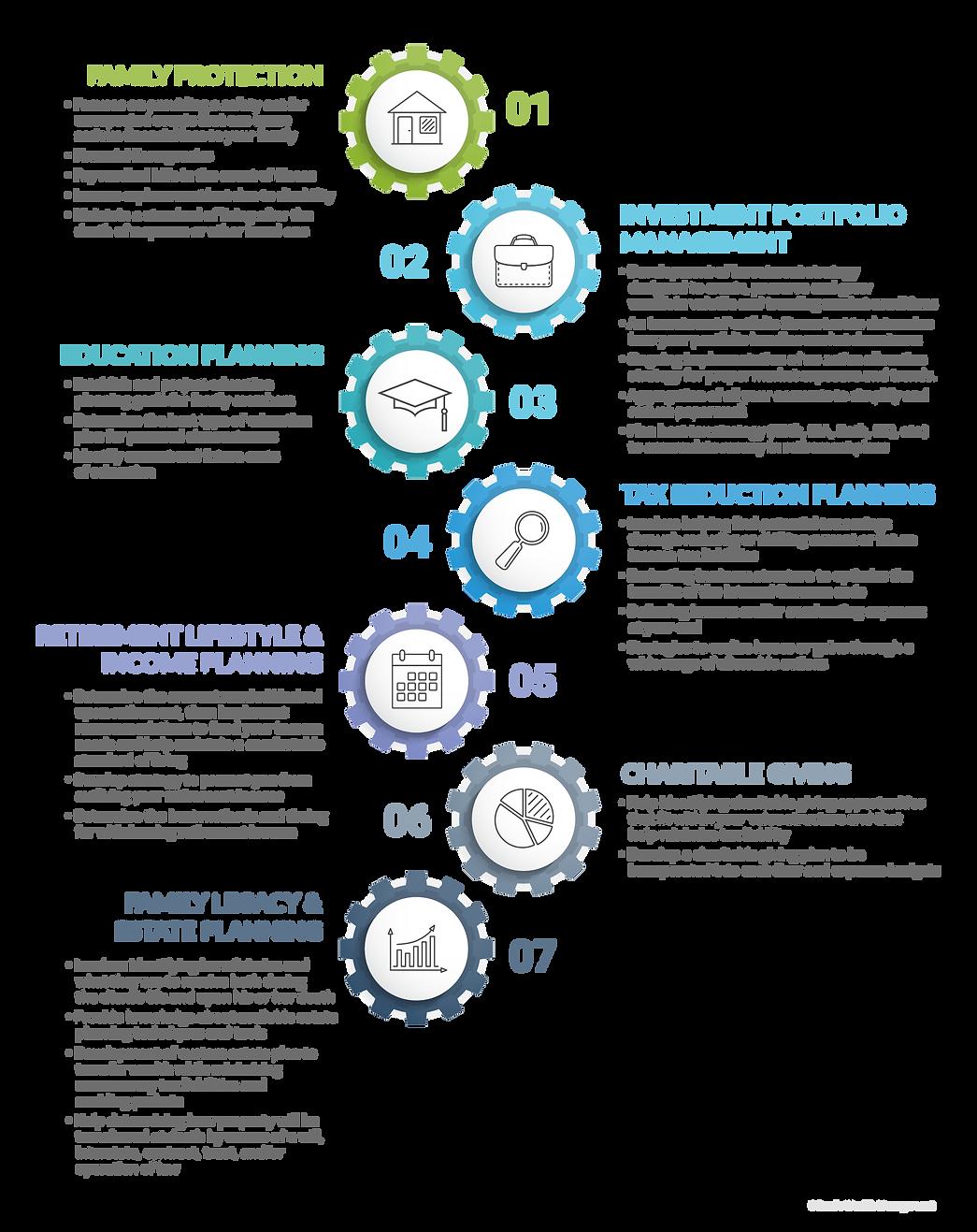 040719_FWM_Services_Infographic150-01.pn