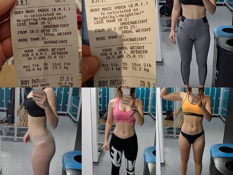6 Week Transformation – Haylee Taylor