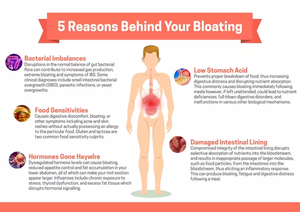 5 Reasons Behind Your Bloating