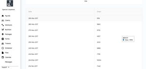 Fibit integration - steps tracking