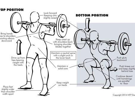 The 4 Best Ways to Improve your Squat.
