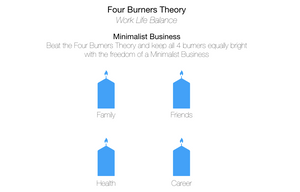 Four Burners Theory