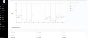SLFApp results tracker